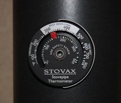 Why use a Stove Thermometer?